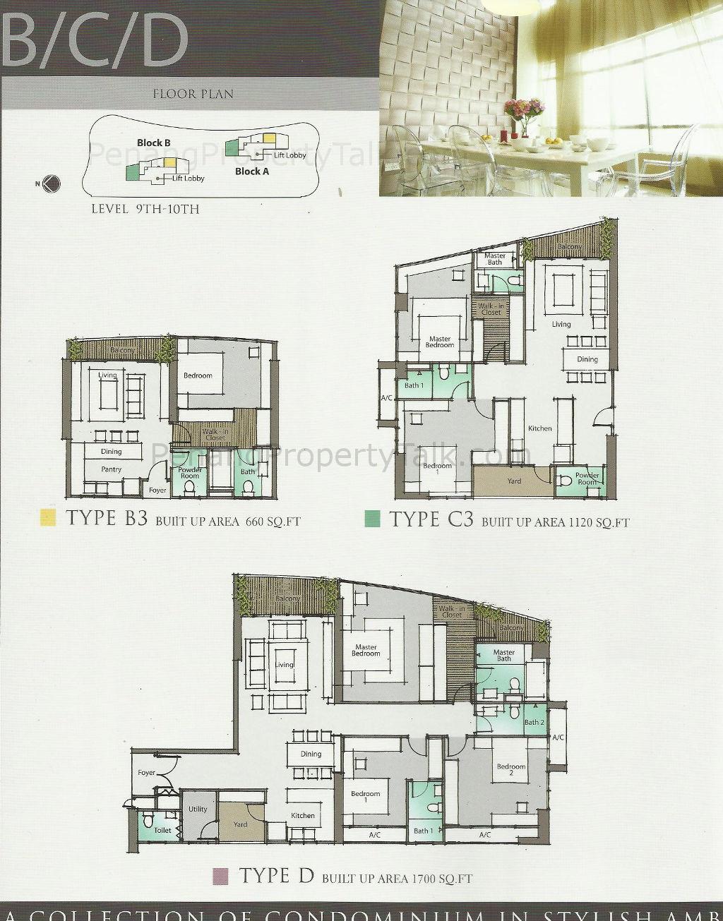City Residence Penang Property Talk