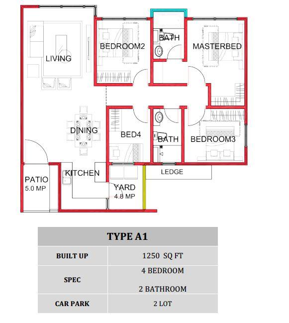 Marinox Sky Villas Penang Property Talk