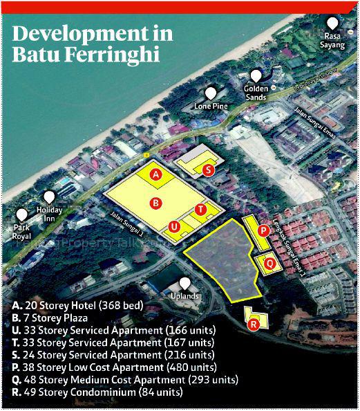 development-in-batu-ferringhi