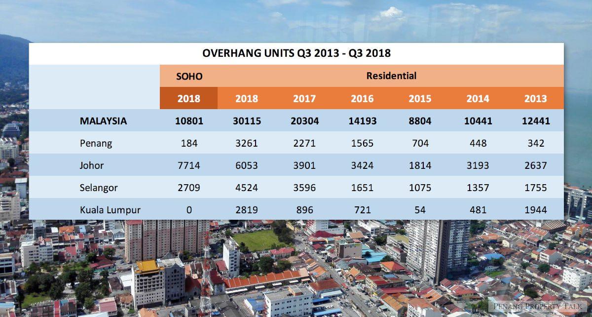2018-overhang