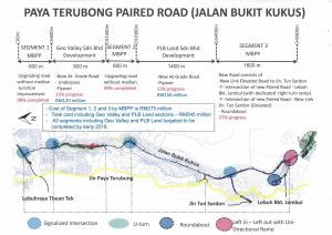 bukit-kukus-paired-road-plan